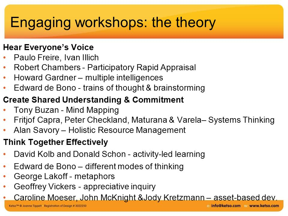 Engaging workshops: the theory Hear Everyone's Voice Paulo Freire, Ivan Illich Robert Chambers - Participatory Rapid Appraisal Howard Gardner – multiple intelligences Edward de Bono - trains of thought & brainstorming Create Shared Understanding & Commitment Tony Buzan - Mind Mapping Fritjof Capra, Peter Checkland, Maturana & Varela– Systems Thinking Alan Savory – Holistic Resource Management Think Together Effectively David Kolb and Donald Schon - activity-led learning Edward de Bono – different modes of thinking George Lakoff - metaphors Geoffrey Vickers - appreciative inquiry Caroline Moeser, John McKnight &Jody Kretzmann – asset-based dev.