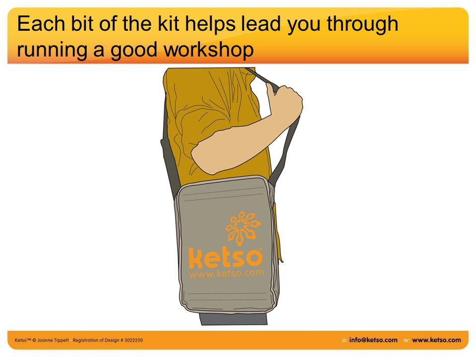 Each bit of the kit helps lead you through running a good workshop