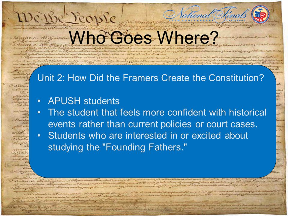 Who Goes Where. Unit 2: How Did the Framers Create the Constitution.