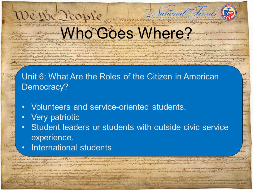 Who Goes Where. Unit 6: What Are the Roles of the Citizen in American Democracy.