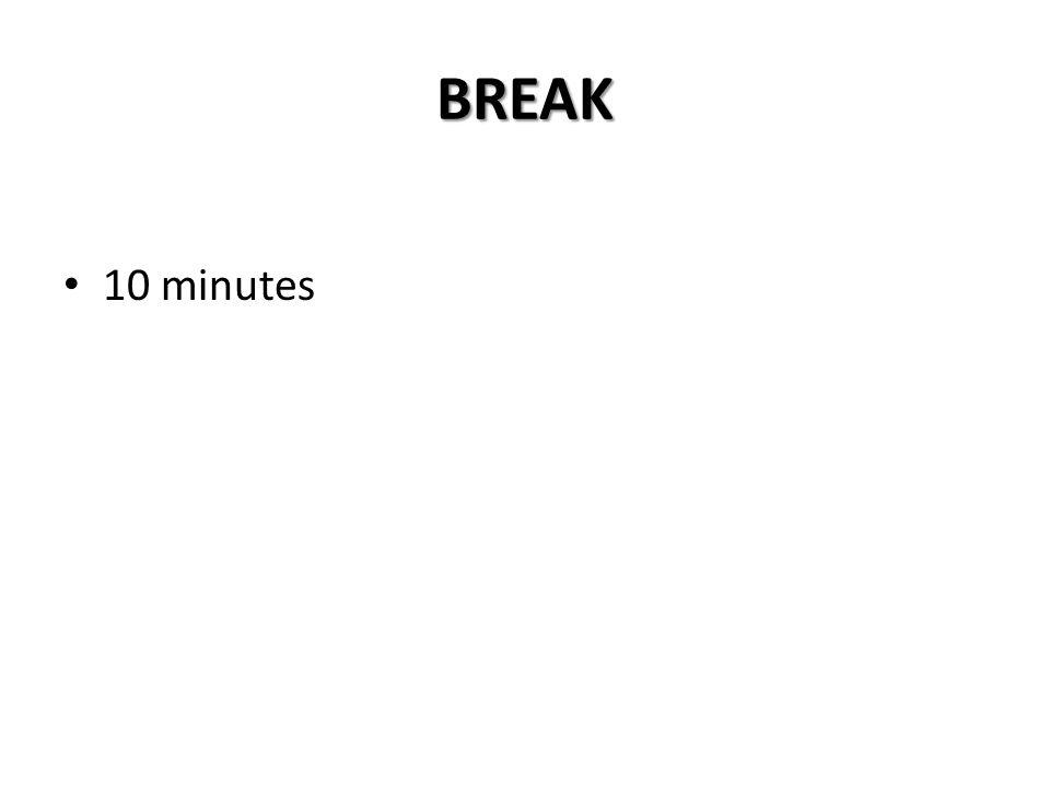 BREAK 10 minutes