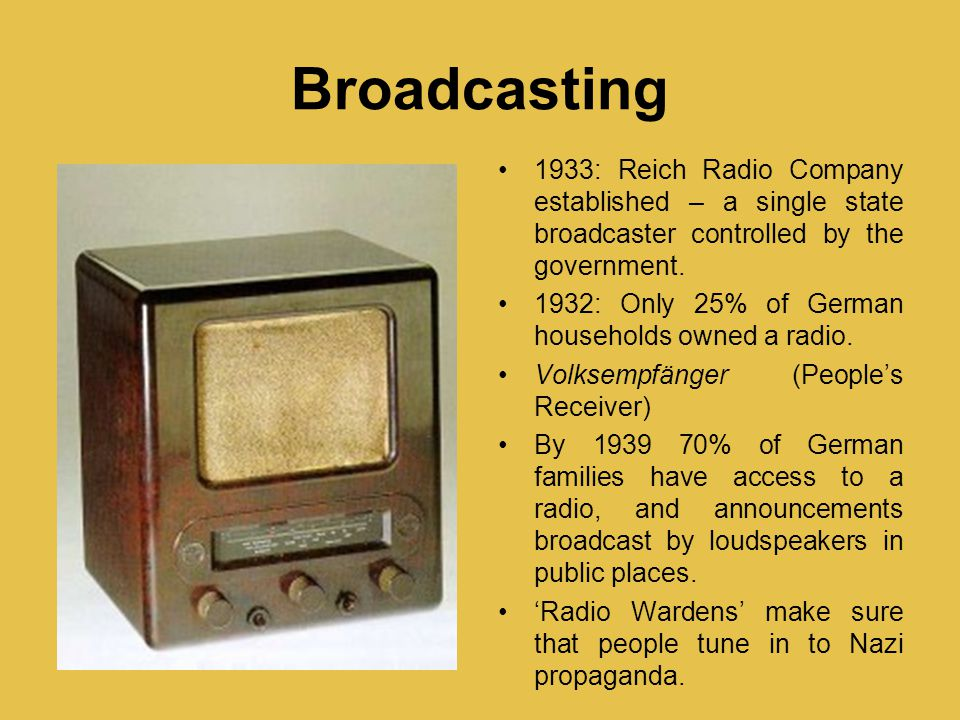 Broadcasting 1933: Reich Radio Company established – a single state broadcaster controlled by the government.