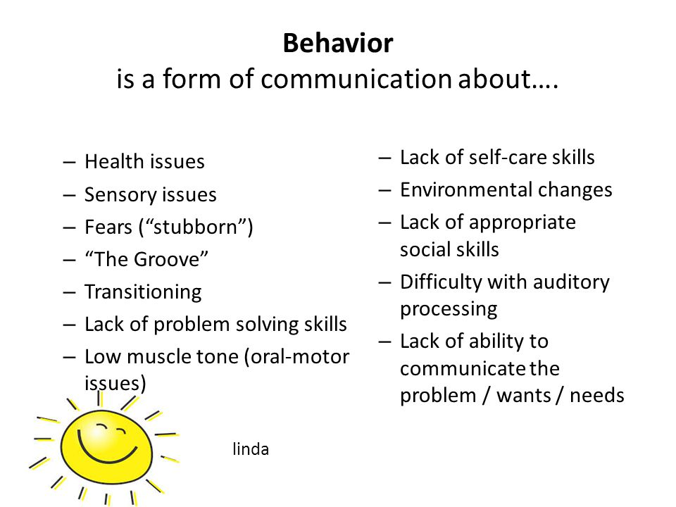 Behavior is a form of communication about….