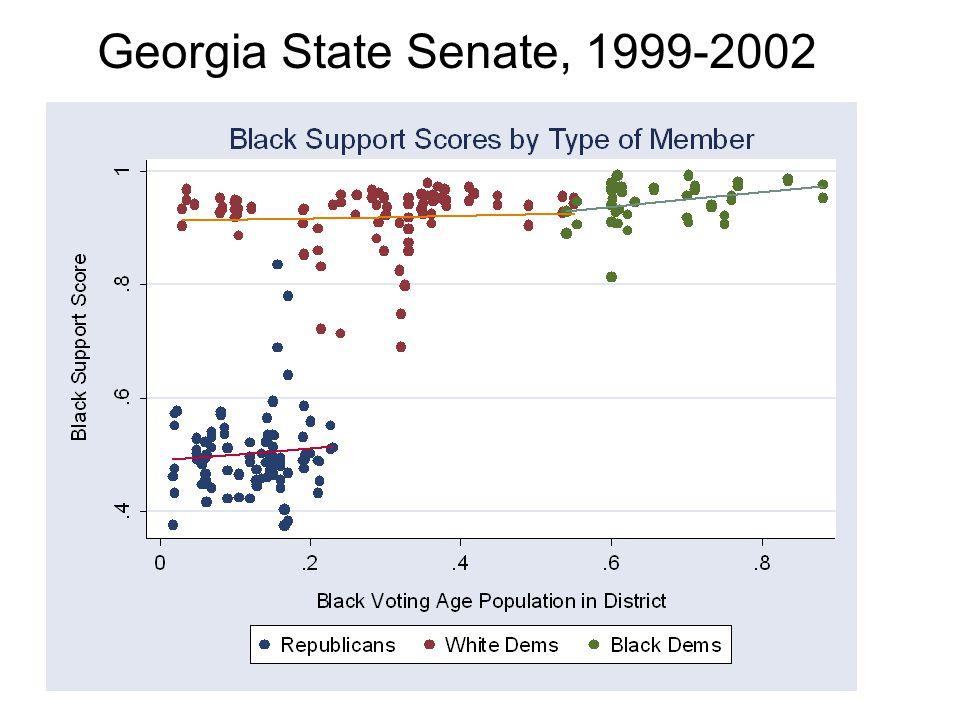 Georgia State Senate, 1999-2002