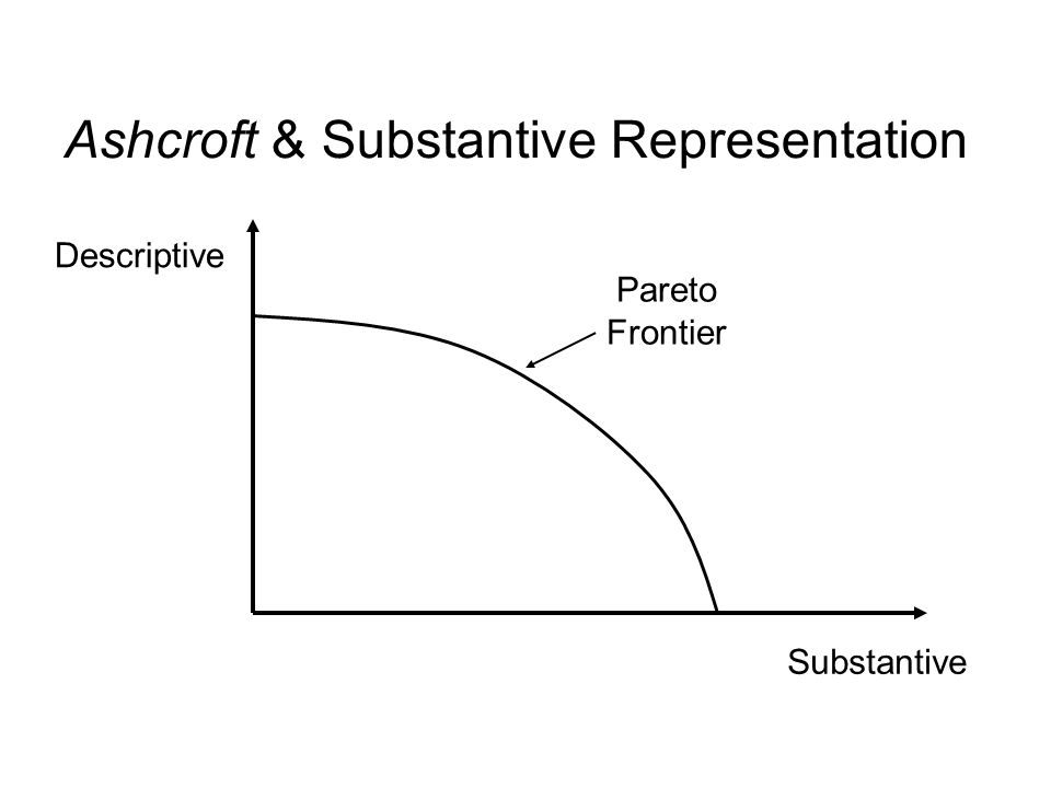 Substantive Descriptive Pareto Frontier Ashcroft & Substantive Representation