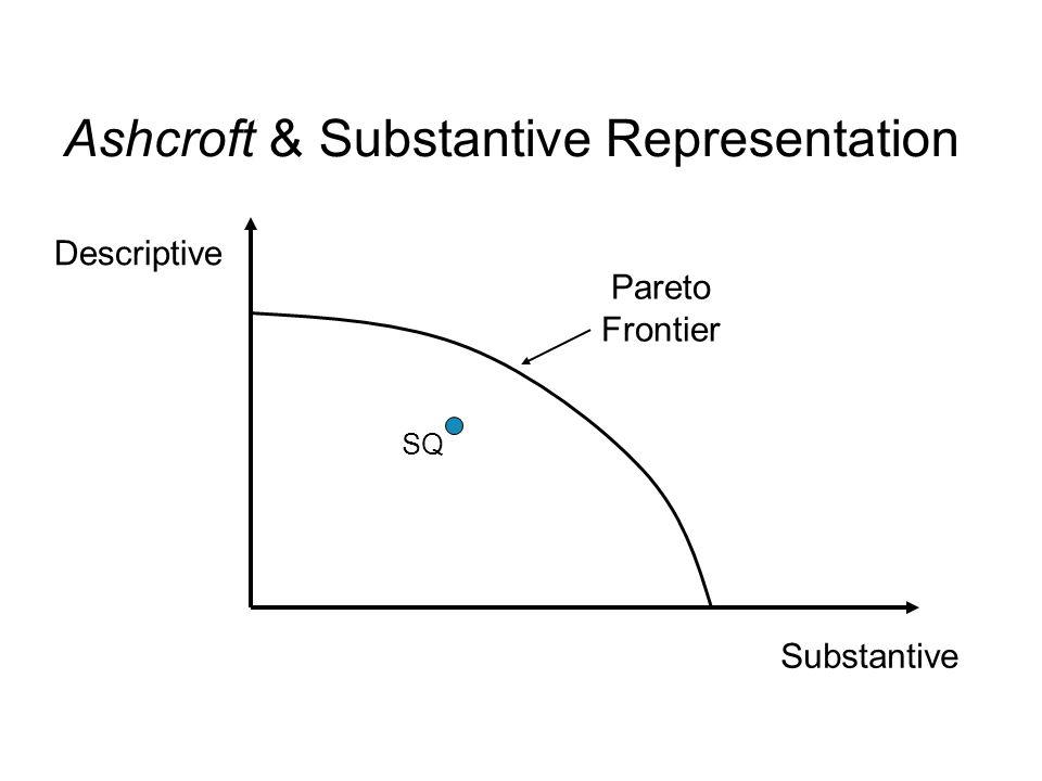 Substantive Descriptive SQ Pareto Frontier Ashcroft & Substantive Representation