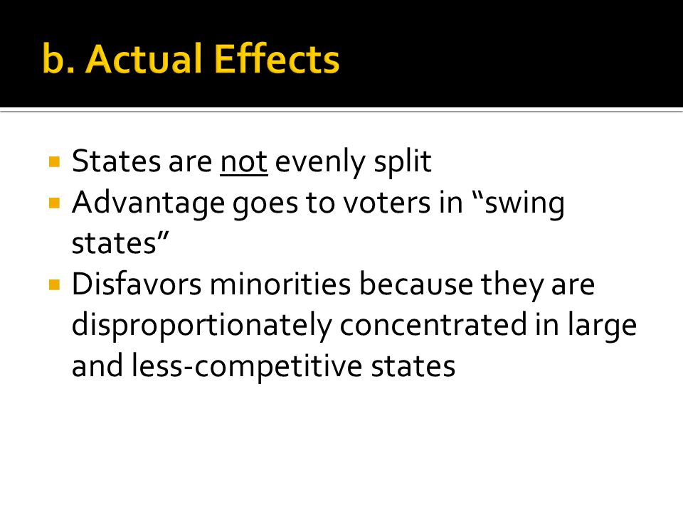 " States are not evenly split  Advantage goes to voters in ""swing states""  Disfavors minorities because they are disproportionately concentrated in"