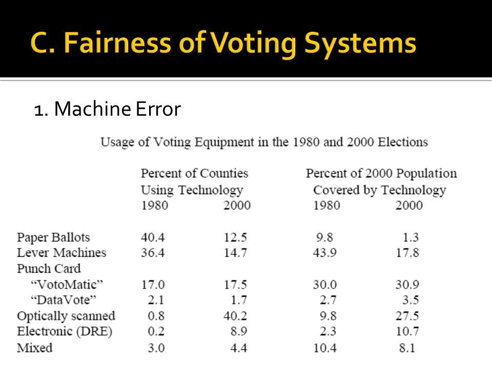 1. Machine Error