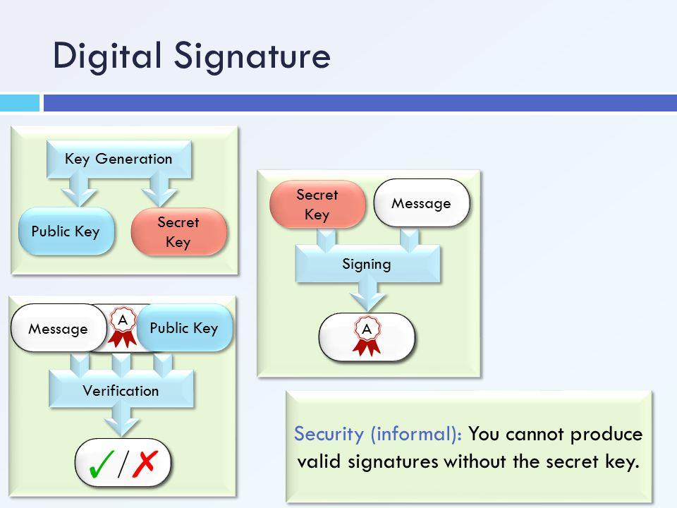 Digital Signature Key Generation Public Key Secret Key Security (informal): You cannot produce valid signatures without the secret key.