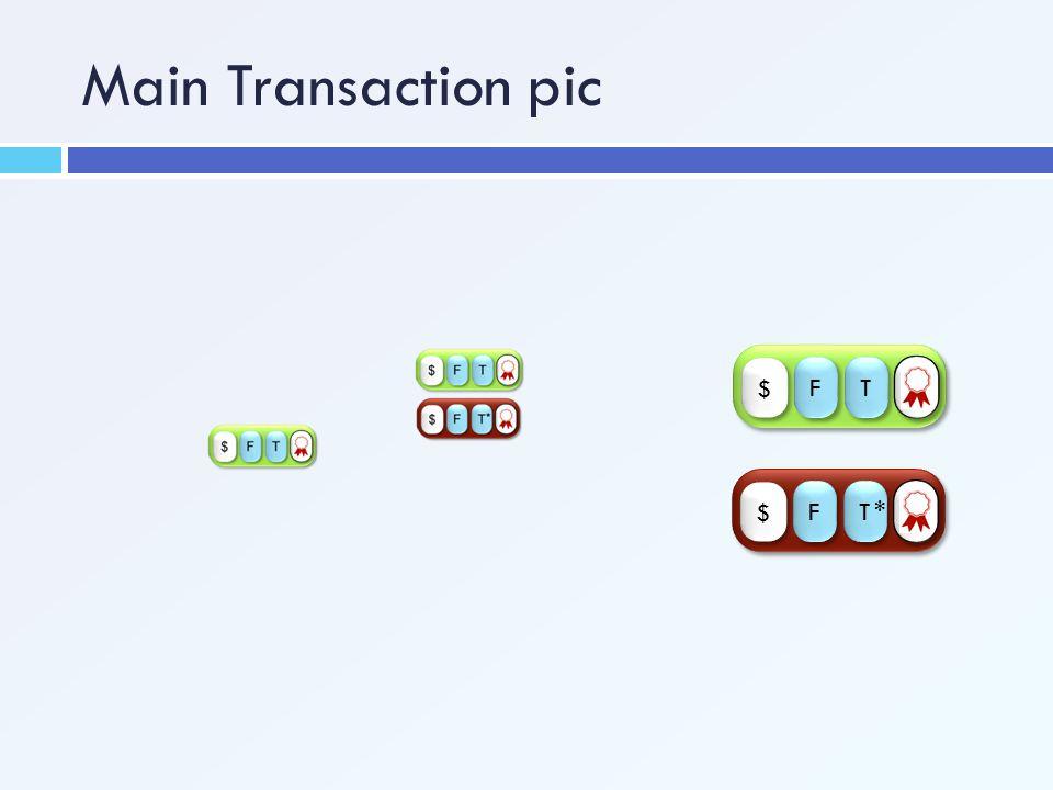 Main Transaction pic $ $ F F T T $ $ F F T T *