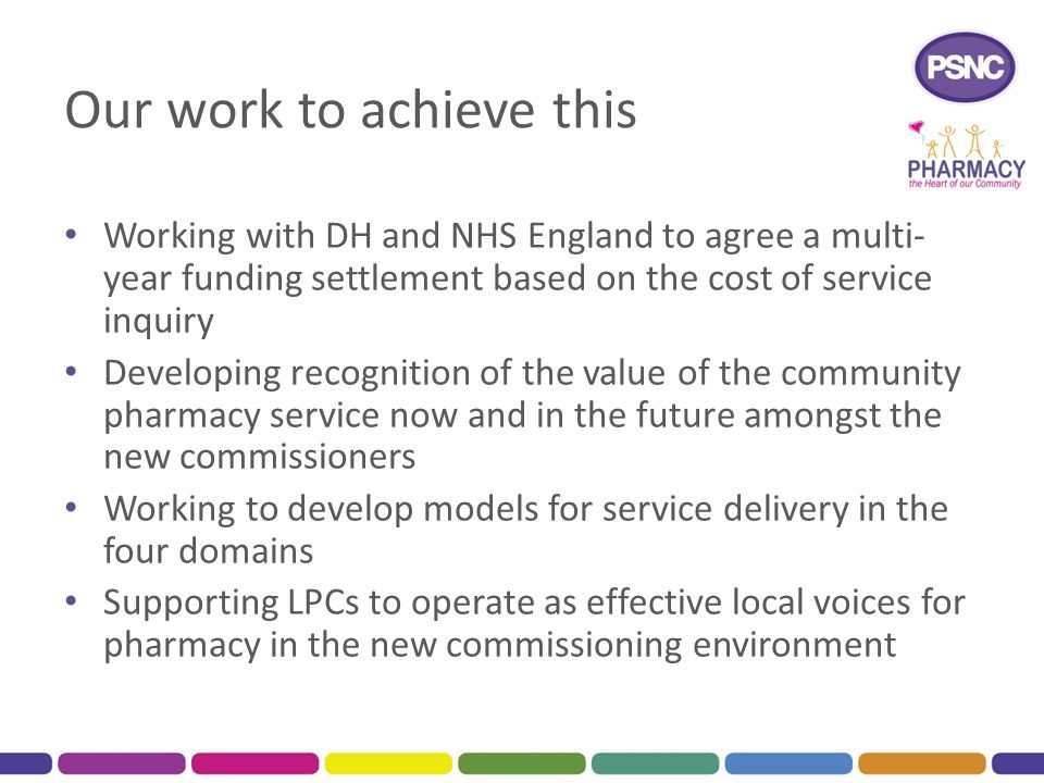Our work to achieve this Working with DH and NHS England to agree a multi- year funding settlement based on the cost of service inquiry Developing recognition of the value of the community pharmacy service now and in the future amongst the new commissioners Working to develop models for service delivery in the four domains Supporting LPCs to operate as effective local voices for pharmacy in the new commissioning environment