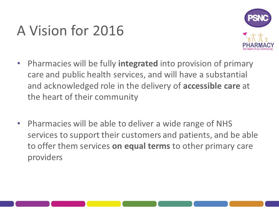 A Vision for 2016 Pharmacies will be fully integrated into provision of primary care and public health services, and will have a substantial and acknowledged role in the delivery of accessible care at the heart of their community Pharmacies will be able to deliver a wide range of NHS services to support their customers and patients, and be able to offer them services on equal terms to other primary care providers