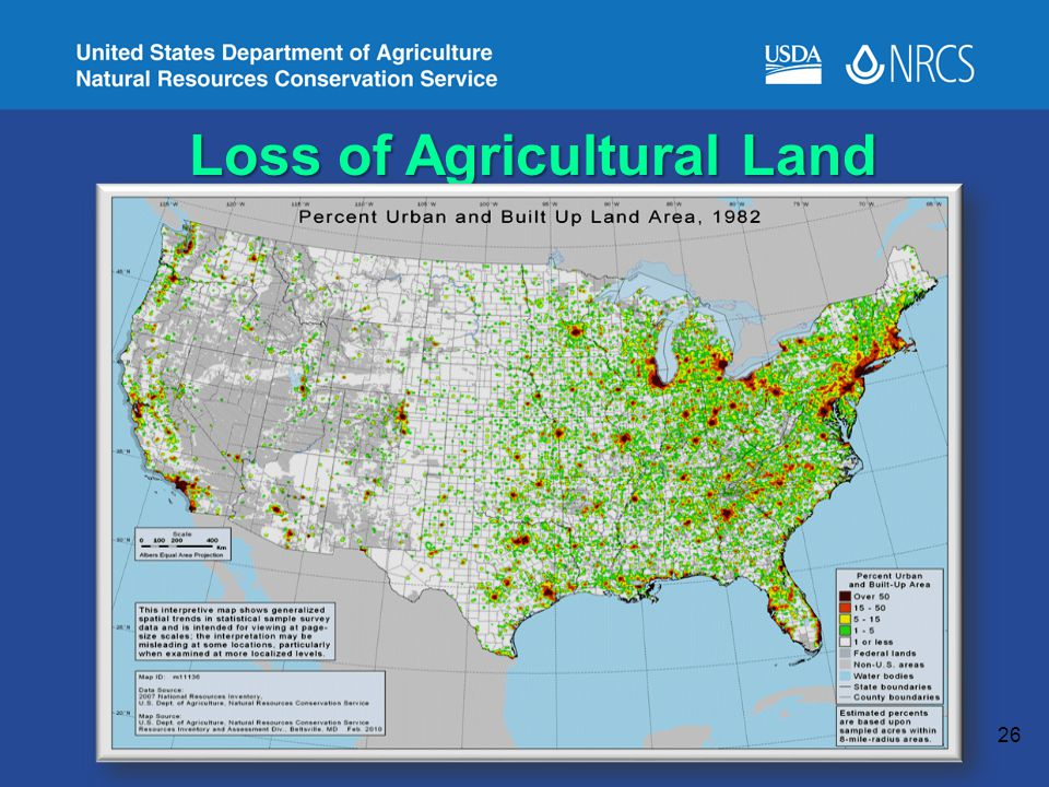 26 Loss of Agricultural Land