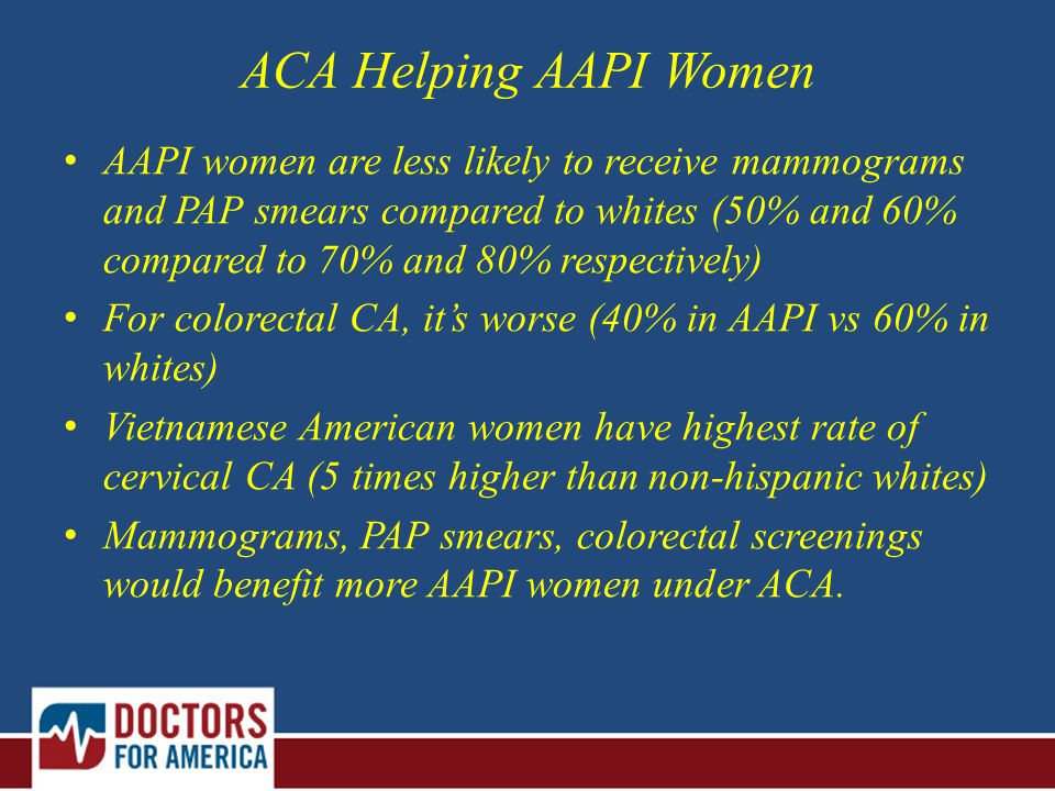 ACA Helping AAPI Women AAPI women are less likely to receive mammograms and PAP smears compared to whites (50% and 60% compared to 70% and 80% respectively) For colorectal CA, it's worse (40% in AAPI vs 60% in whites) Vietnamese American women have highest rate of cervical CA (5 times higher than non-hispanic whites) Mammograms, PAP smears, colorectal screenings would benefit more AAPI women under ACA.