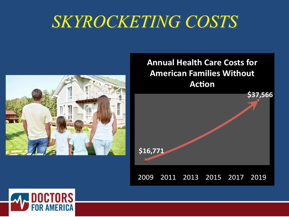 SKYROCKETING COSTS