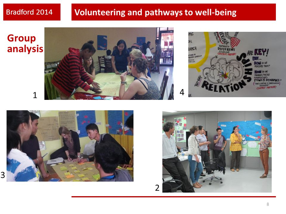 Bradford 2014 Volunteering and pathways to well-being 8 Group analysis 1 2 3 4
