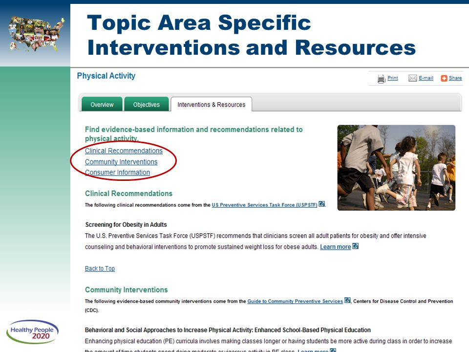 Topic Area Specific Interventions and Resources
