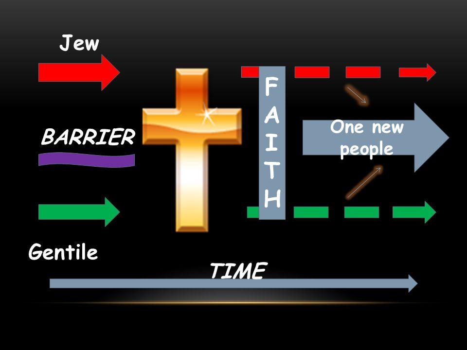 BARRIER Jew Gentile One new people FAITHFAITH