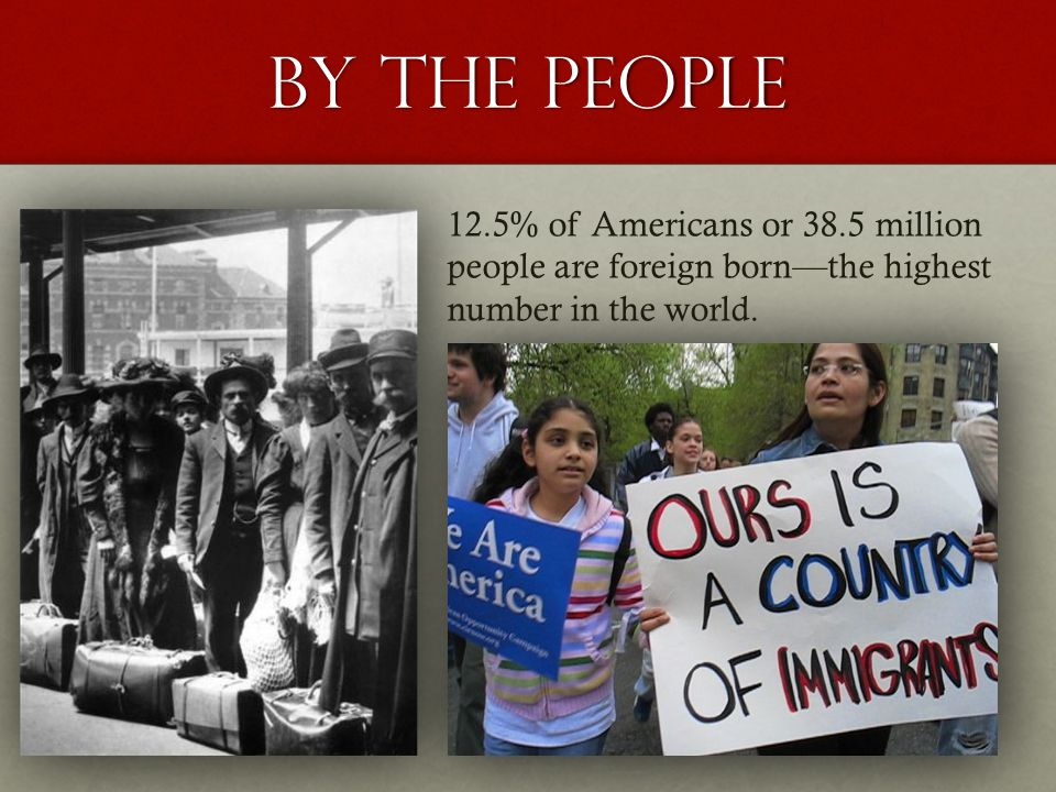 12.5% of Americans or 38.5 million people are foreign born—the highest number in the world.