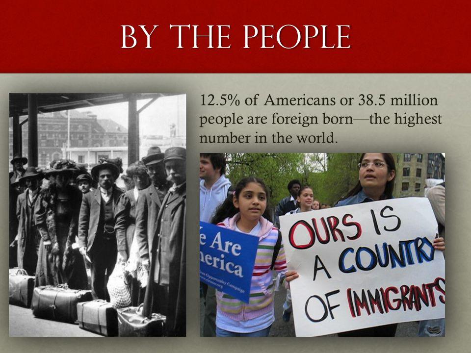 American Liberties