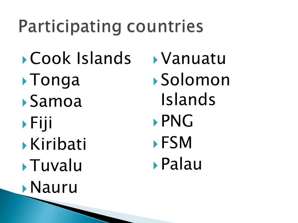  Cook Islands  Tonga  Samoa  Fiji  Kiribati  Tuvalu  Nauru  Vanuatu  Solomon Islands  PNG  FSM  Palau
