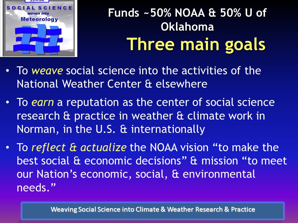 Funds ~50% NOAA & 50% U of Oklahoma Three main goals To weave social science into the activities of the National Weather Center & elsewhere To earn a reputation as the center of social science research & practice in weather & climate work in Norman, in the U.S.