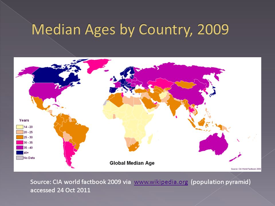 Source: CIA world factbook 2009 via www.wikipedia.org (population pyramid)www.wikipedia.org accessed 24 Oct 2011
