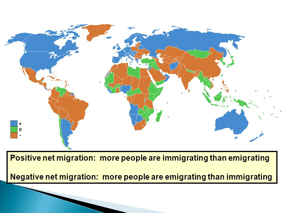 Positive net migration: more people are immigrating than emigrating Negative net migration: more people are emigrating than immigrating