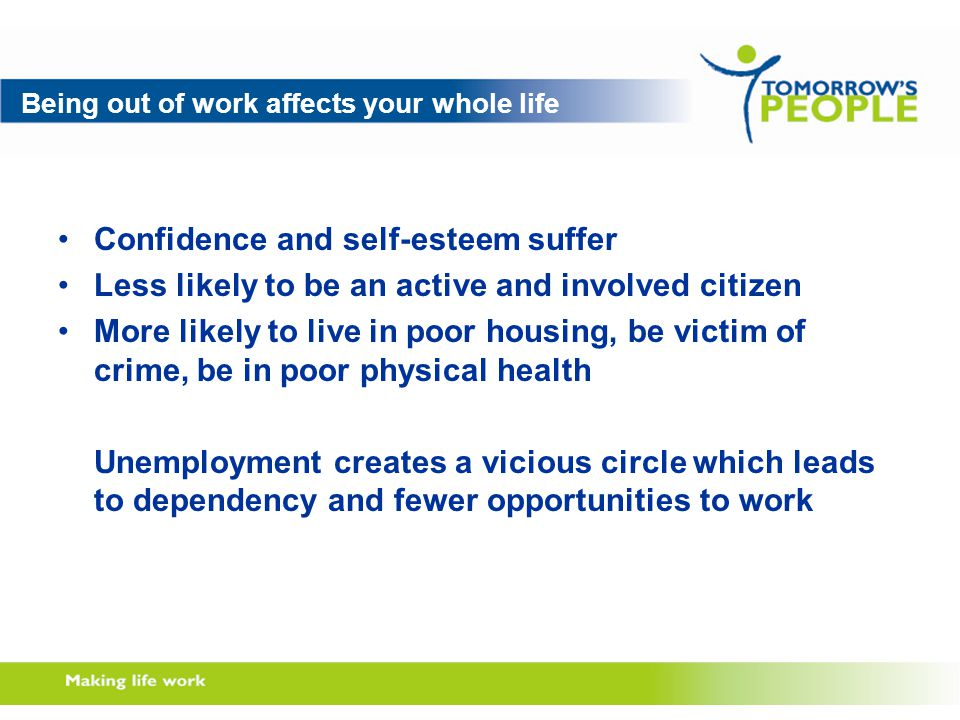 Being out of work affects your whole life Confidence and self-esteem suffer Less likely to be an active and involved citizen More likely to live in poor housing, be victim of crime, be in poor physical health Unemployment creates a vicious circle which leads to dependency and fewer opportunities to work
