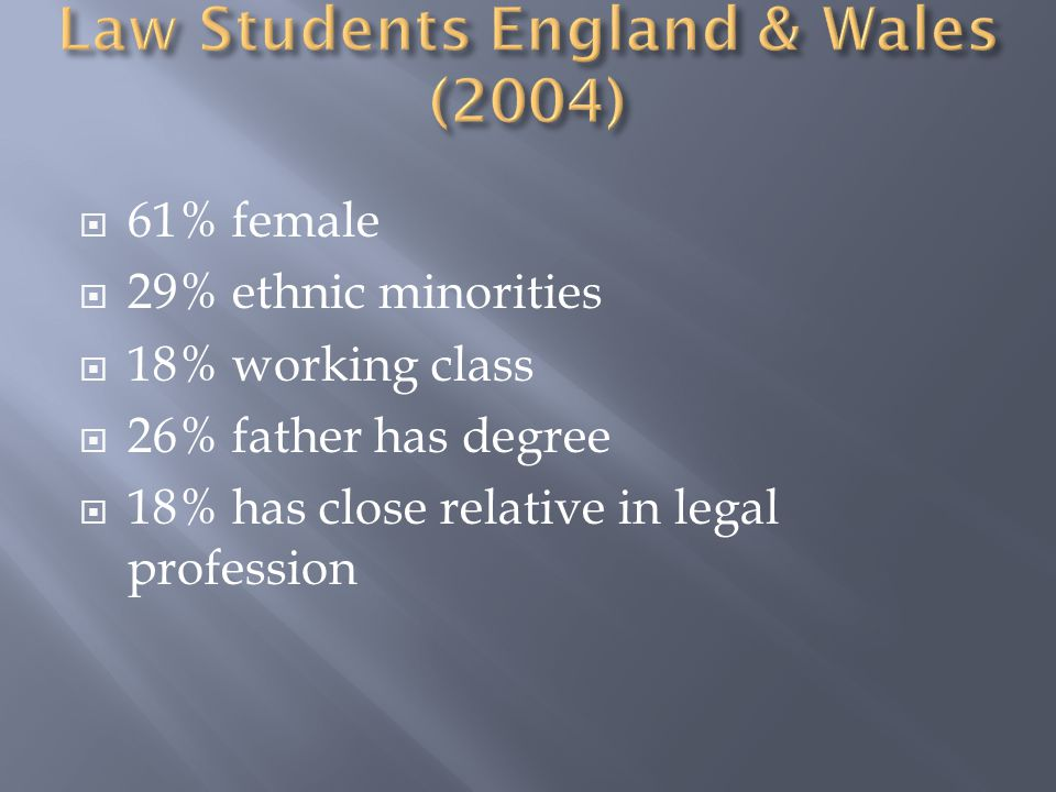  61% female  29% ethnic minorities  18% working class  26% father has degree  18% has close relative in legal profession