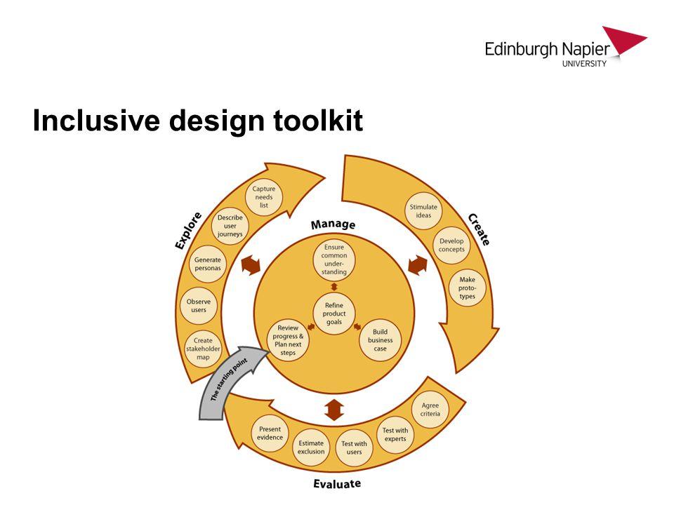 Inclusive design toolkit