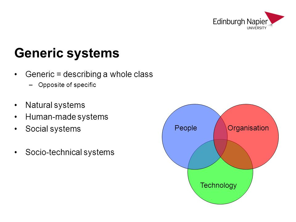 Generic systems Generic = describing a whole class –Opposite of specific Natural systems Human-made systems Social systems Socio-technical systems Tec