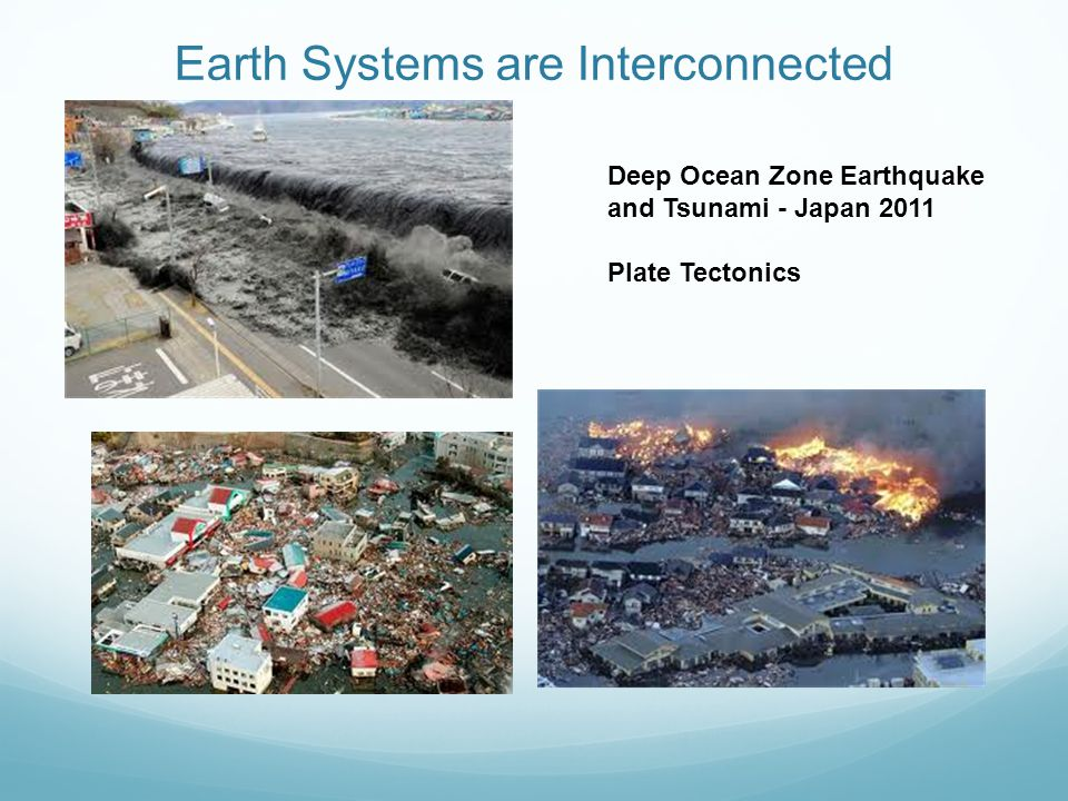 Earth Systems are Interconnected Deep Ocean Zone Earthquake and Tsunami - Japan 2011 Plate Tectonics