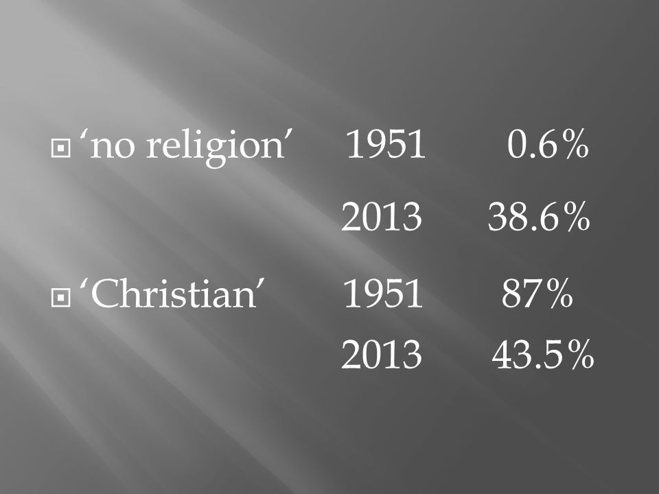  'no religion' 1951 0.6% 2013 38.6%  'Christian' 1951 87% 2013 43.5%