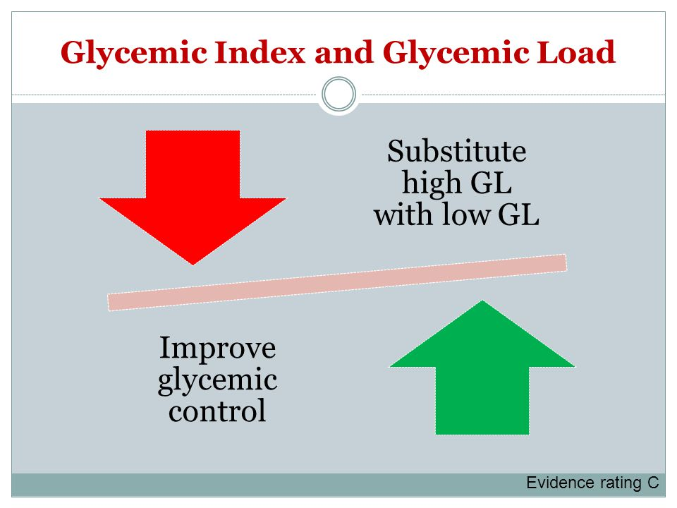 Glycemic Index and Glycemic Load Substitute high GL with low GL Improve glycemic control Evidence rating C