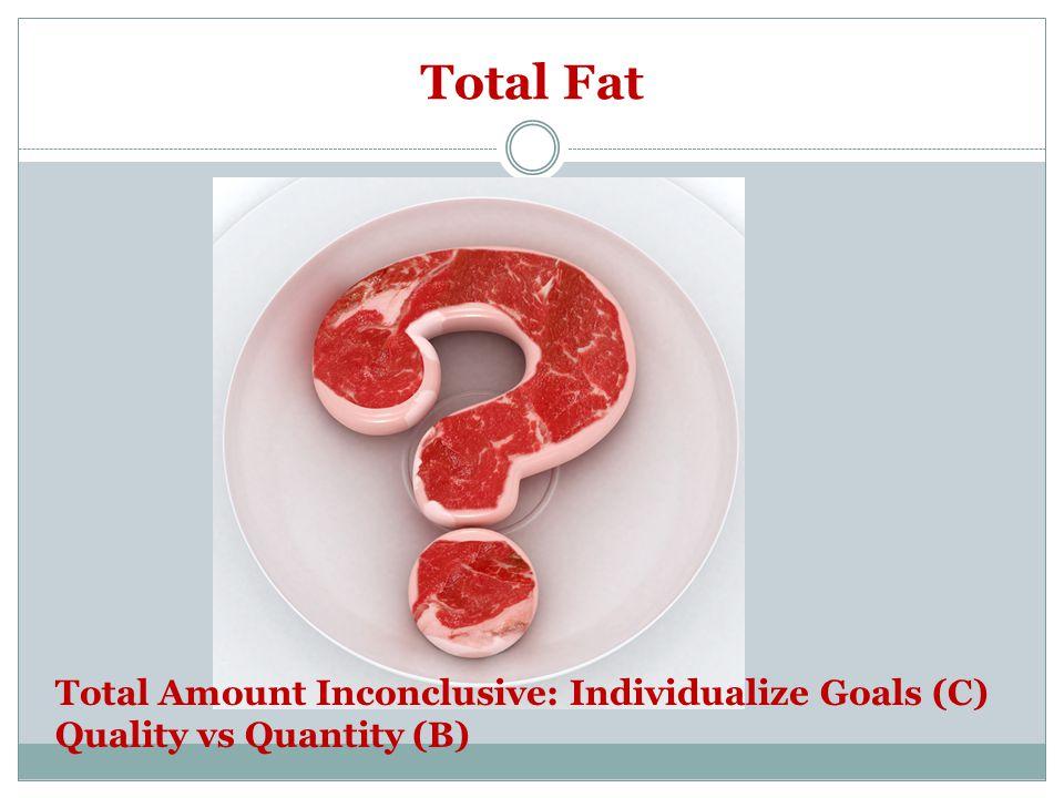Total Fat Total Amount Inconclusive: Individualize Goals (C) Quality vs Quantity (B)
