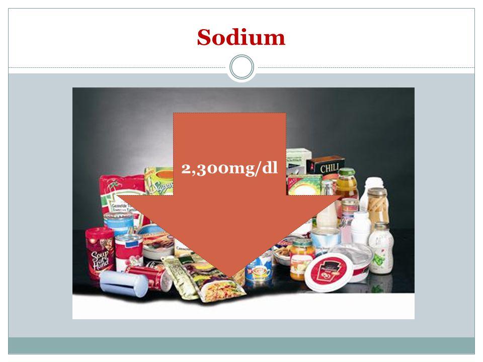 Sodium 2,300mg/dl