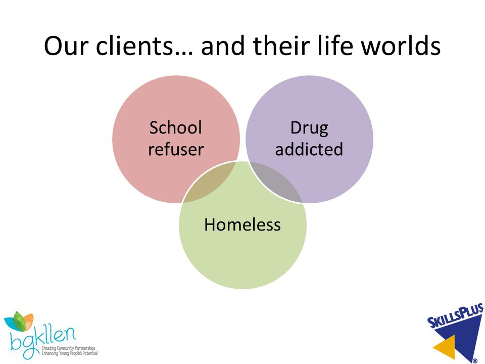 Our clients… and their life worlds School refuser Homeless Drug addicted