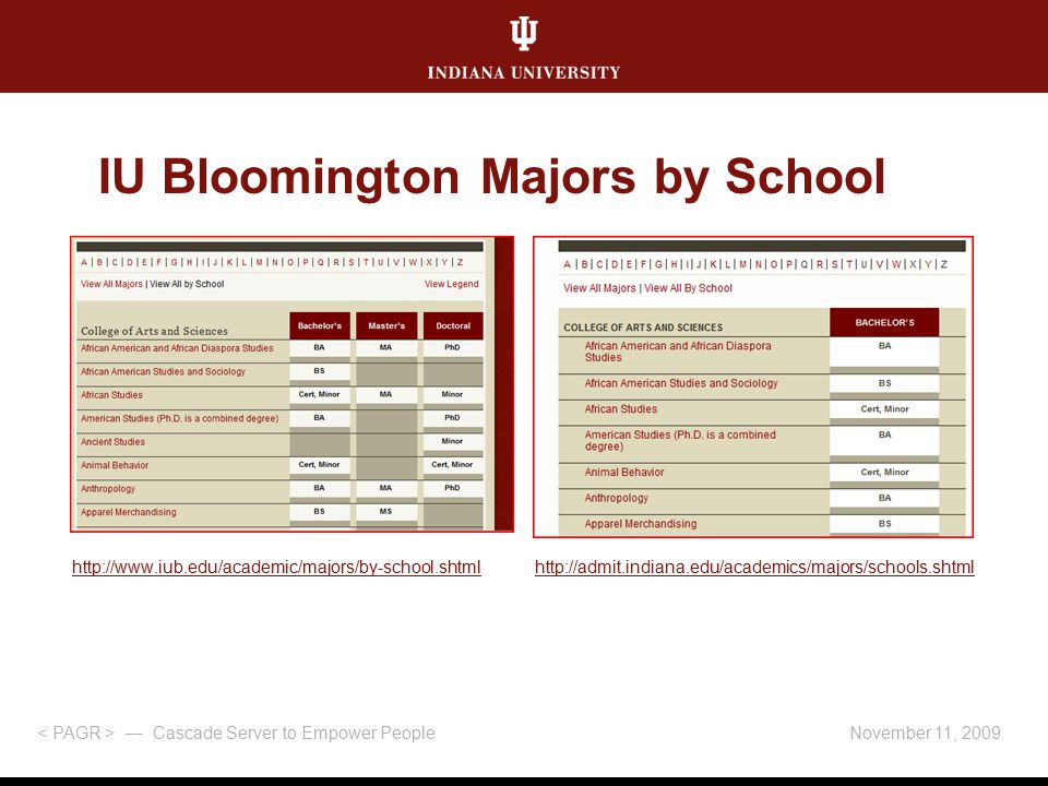 November 11, 2009 — Cascade Server to Empower People http://www.iub.edu/academic/majors/by-school.shtmlhttp://admit.indiana.edu/academics/majors/schools.shtml IU Bloomington Majors by School