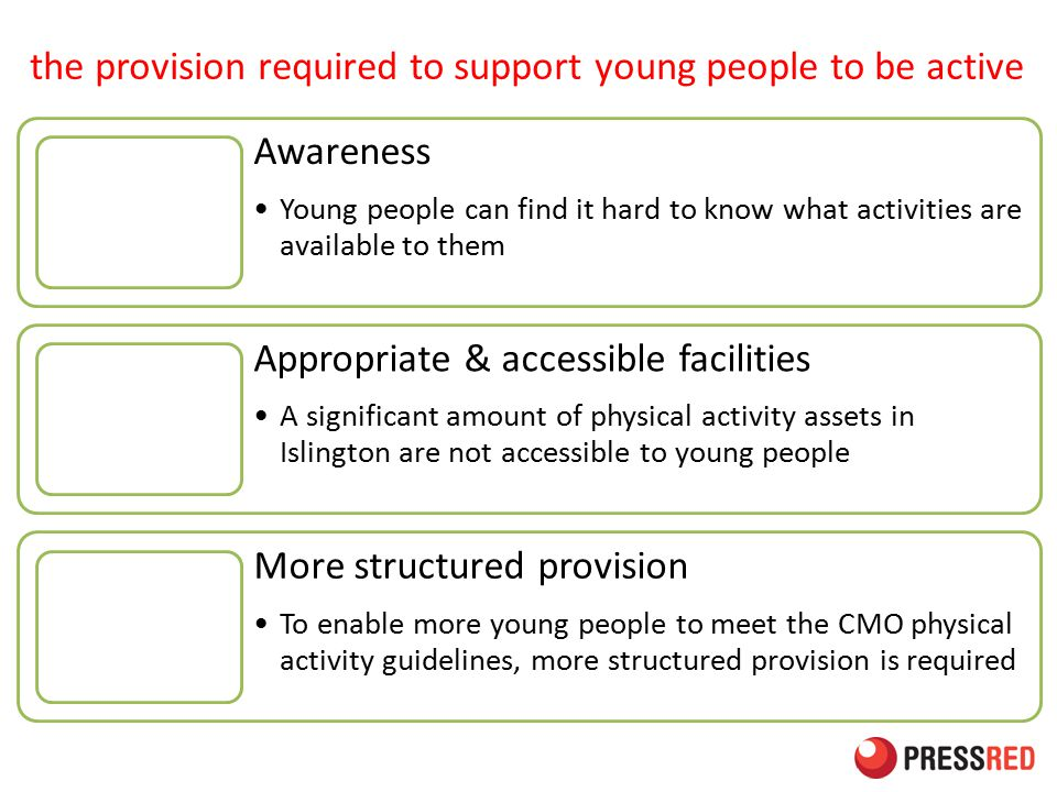 the provision required to support young people to be active Awareness Young people can find it hard to know what activities are available to them Appropriate & accessible facilities A significant amount of physical activity assets in Islington are not accessible to young people More structured provision To enable more young people to meet the CMO physical activity guidelines, more structured provision is required