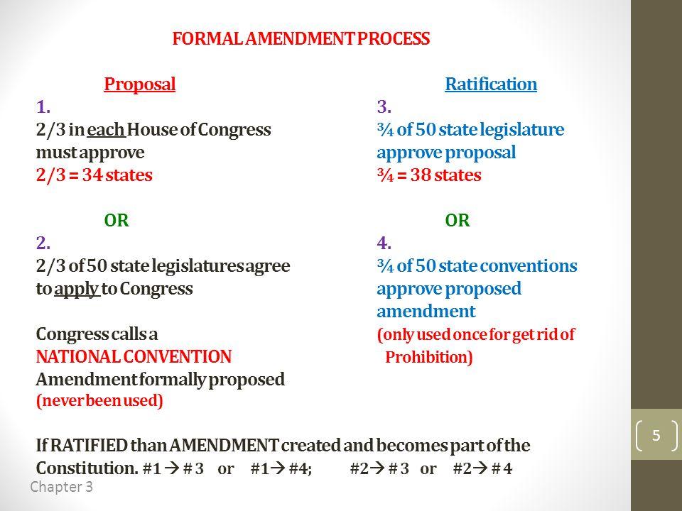 FORMAL AMENDMENT PROCESS ProposalRatification 1.3.