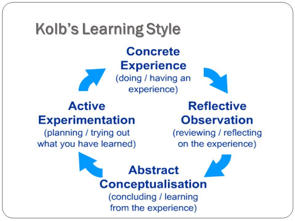 Kolb's Learning Style Kolb's Learning Style