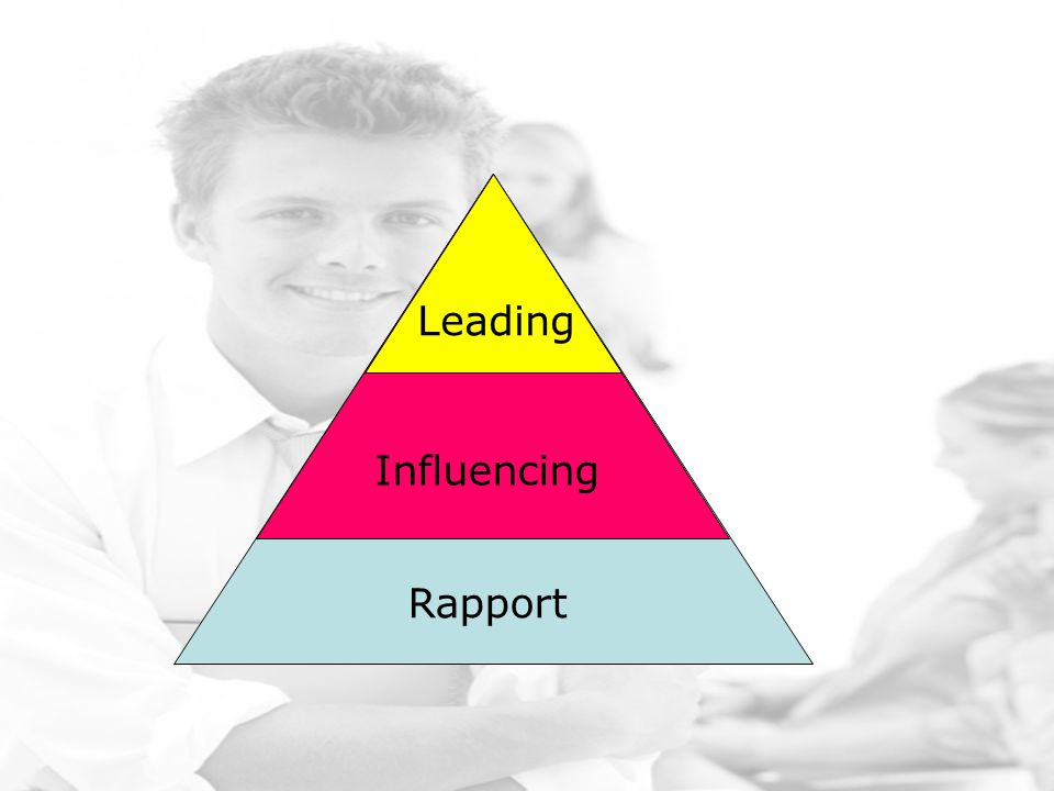 Rapport Influencing Leading