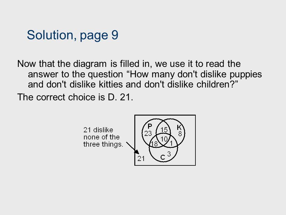 """Solution, page 9 Now that the diagram is filled in, we use it to read the answer to the question """"How many don't dislike puppies and don't dislike kit"""