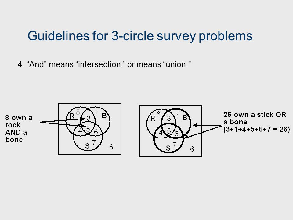 """Guidelines for 3-circle survey problems 4. """"And"""" means """"intersection,"""" or means """"union."""""""