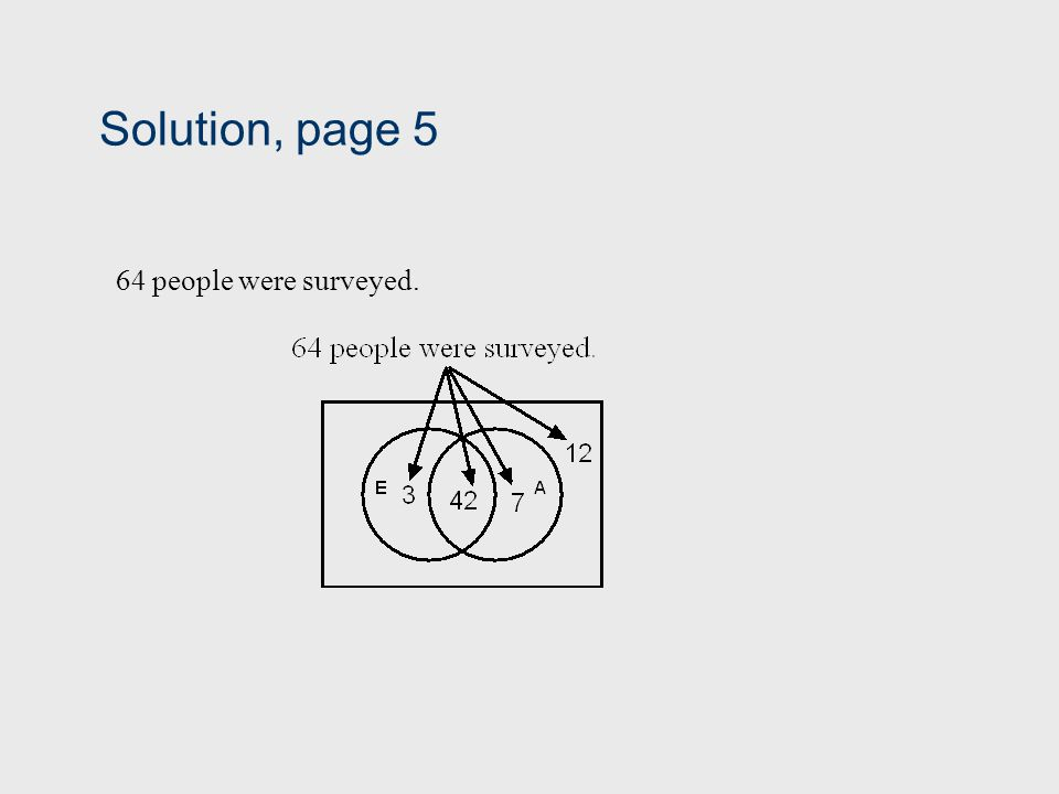 Solution, page 5 64 people were surveyed.