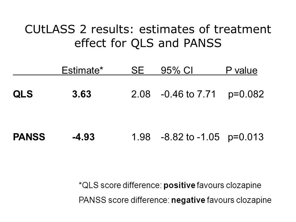 Estimate*SE95% CI P value QLS to 7.71 p=0.082 PANSS to p=0.013 CUtLASS 2 results: estimates of treatment effect for QLS and PANSS *QLS score difference: positive favours clozapine PANSS score difference: negative favours clozapine