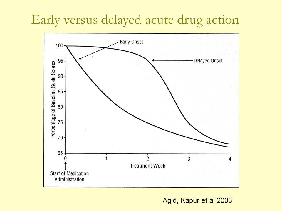 Early versus delayed acute drug action Agid, Kapur et al 2003