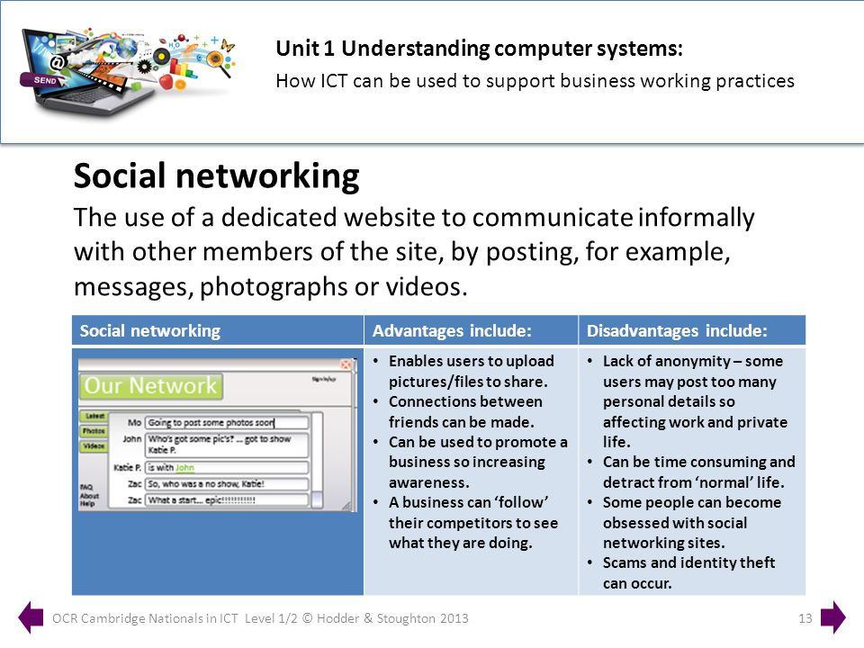 Unit 1 Understanding computer systems: How ICT can be used to support business working practices OCR Cambridge Nationals in ICT Level 1/2 © Hodder & S