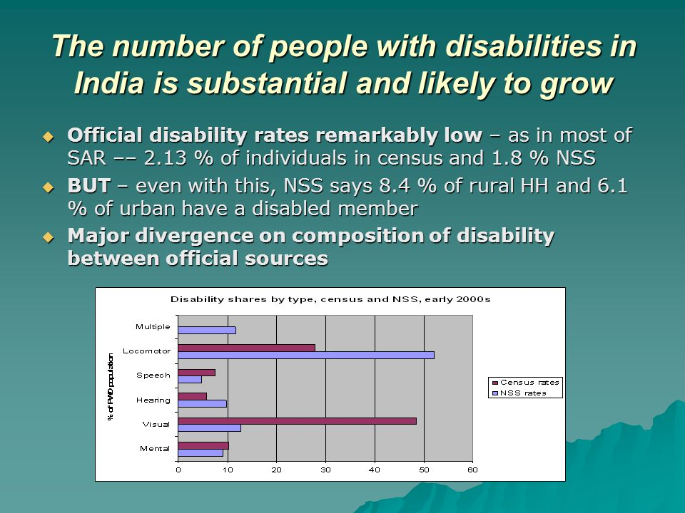 The number of people with disabilities in India is substantial and likely to grow  Official disability rates remarkably low – as in most of SAR –– 2.13 % of individuals in census and 1.8 % NSS  BUT – even with this, NSS says 8.4 % of rural HH and 6.1 % of urban have a disabled member  Major divergence on composition of disability between official sources
